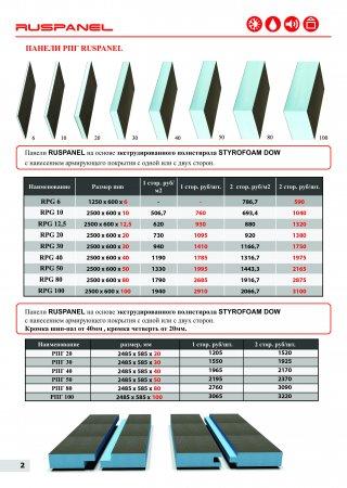 Прайс-лист строительные панели Руспанель